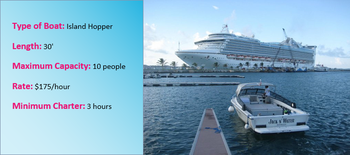 Island Hopper Charter Rate - 2016